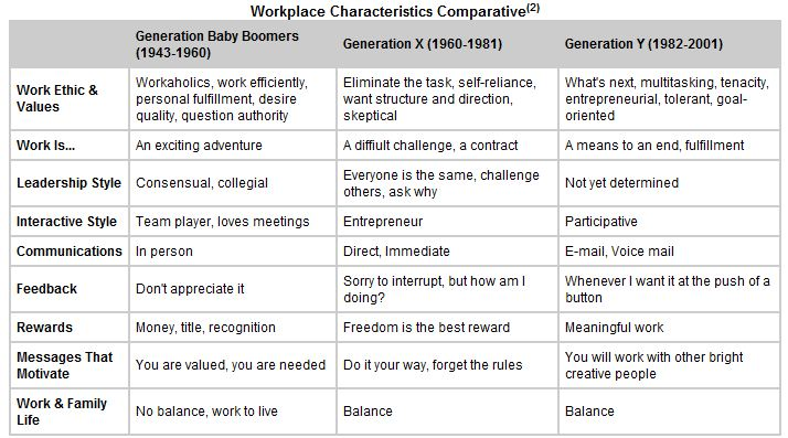 the aspects of confrontation in the workplace Impact of workplace criticism even if your intentions are good, criticizing could still leave a negative impact, which is why you should do it right, as much as possible when criticizing a colleague, put yourself in their shoes or engage in role reversal.
