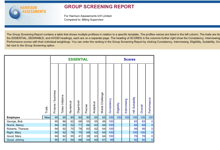 employee assessment example